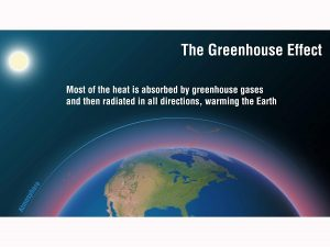 Possible consequences of increased atmospheric greenhouse effect